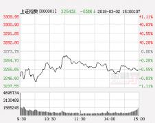 中航证券:次新股出现重新活跃的苗头