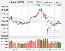 下周股市三大猜想及应对策略:市场情绪正在逐渐转暖