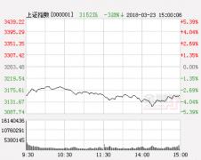 中航证券:牛皮格局下需控制交易频率