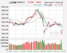 中信证券策略周报:先守后攻 金融底仓周期主线