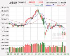 方正证券:主要矛盾切换 市场回归中性