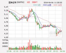 """国海证券""""假章门"""":债市向下引爆代持风险"""