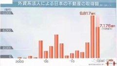 为什么到日本投资房产的中国人越来越多?