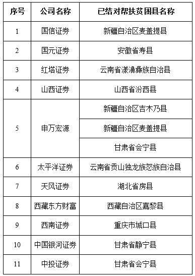 券商中国是证券市场权威媒体《证券时报》旗下新媒体,券商中国对该平台所刊载的原创内容享有著作权,未经授权禁止转载,否则将追究相应法律责任。