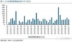 长江证券:上周资金净流出175亿 海外资金流入放缓