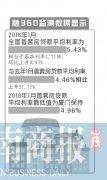 郑州首套房贷款1月平均利率上浮19% 全国最高