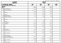 财政部:三季度末中央政府债务余额11.7万亿元人民币