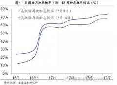 海通证券姜超:财政刺激后继乏力 维持货币政策中性