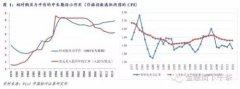 潘向东:人民币汇率何去何从