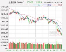 广州万隆:市场情绪相对稳定
