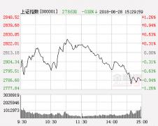 前海开源杨德龙:震荡底部逐渐抬高 慢牛行情持续