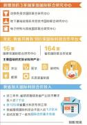 """180家国际科技合作平台架起""""创新之桥"""" 河南加速融入全球创新网"""