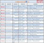 曝光 | 12名司机被查处!河南高速交警曝光近期违法超员车辆