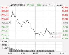 中航证券:盘面两大亮点能否成功升级