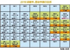 清明五一假期调休上班咋限行 郑州发布4月限行方案