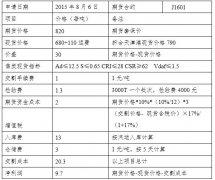 亚鑫集团:全方位风险管理 多策略稳健经营