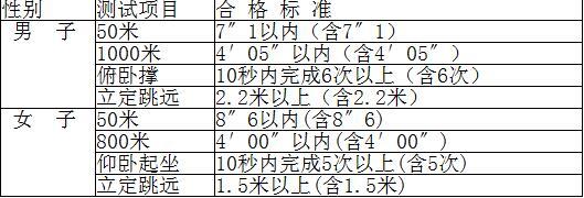 关注!河南省2016年普通高校招生志愿填报及录取有关规定出炉