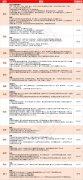 武汉楼市调控再度加码 13城市调控政策大全(名单)