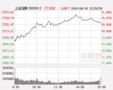 国庆节前大盘平稳 耐心等待市场明朗