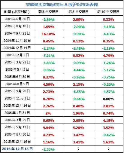 数据极光棋牌:证券时报网