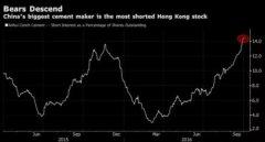 海外投资者看空中国楼市 从做空这只中国股票开始