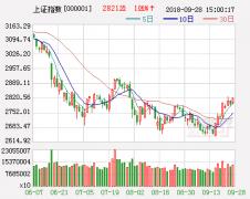 机构揭秘10月A股震荡区间 看好PPP相关产业