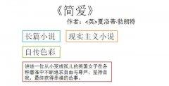 《简爱》 :中考名著试题整理