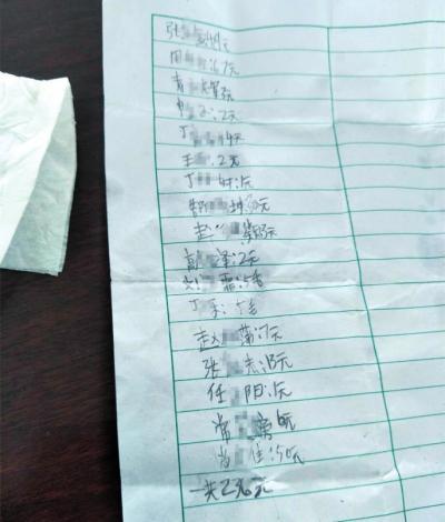 """学生们写下被收的""""保护费""""数额"""
