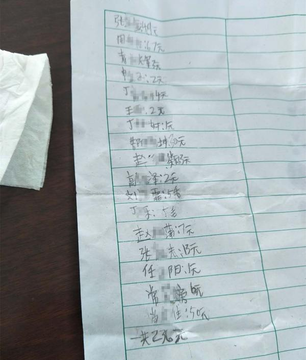 """17名小学生被强收""""保护费"""" 不给钱就要挨揍"""