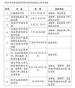 河南启动2018普通中专招生 初中毕业生高中和中专可兼报