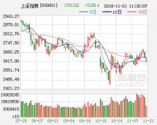 华福证券:盘面赚钱效应仍然存在