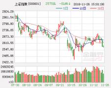 科德投资:A股十月份不愁没动力