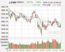 市场短期震荡延续 关注热点持续性