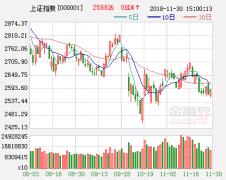 """权重股继续""""秋乏"""" 中线关注三大投资主题"""