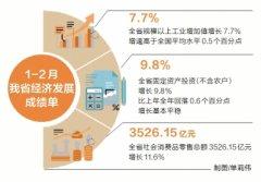 主要经济指标增长稳定 发展质量效益有所提升