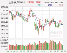 中航证券:次新股热度有望逐步释放