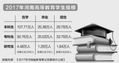 2017年河南省教育事业发展统计公报发布