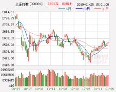 中航证券:个股行情还将个性化演绎