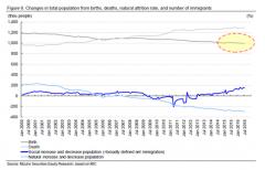 """人口""""红色警报"""":日本今年新生儿已不到百万"""