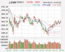 兴业证券策略:中小创三季度利润增速可能有所恢复
