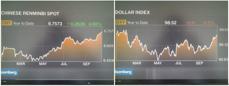 人民币美元走势