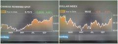 【宏观热点】A股投资参考