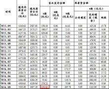 证监会:9月IPO金额达150.8亿 为年内第二高