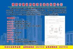 濮阳市建设用地项目选址批前公示(濮北银保大厦项目)