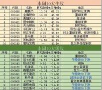 牛熊榜:恒大VS券商研报 谁是割韭菜的最佳能手?
