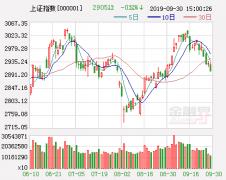 九位投资高手杭州论道:股市将由熊转牛?