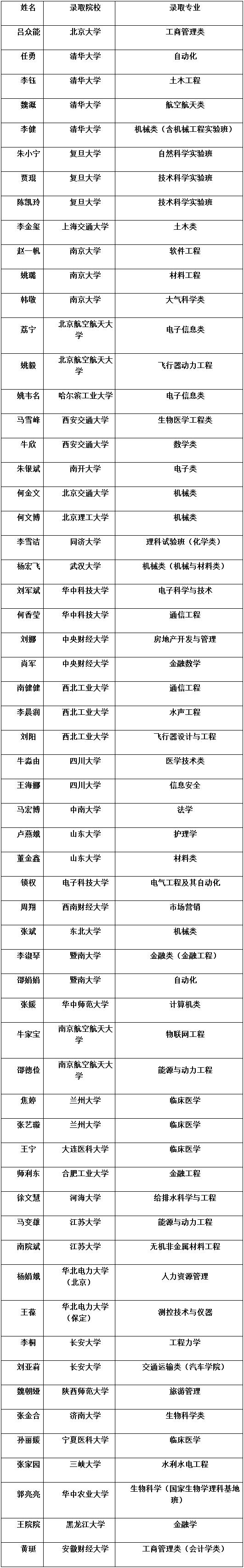 百岁老常委宋平春节后亮相海南(图)