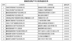 襄城县重拳整治住房租赁中介机构乱象举报电话公布