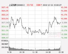 """华泰证券:2011年以来持续最久的""""盈利牛""""正开启"""