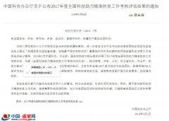 """王爱科荣获""""全国科技助力精准扶贫工作先进个人""""称号"""